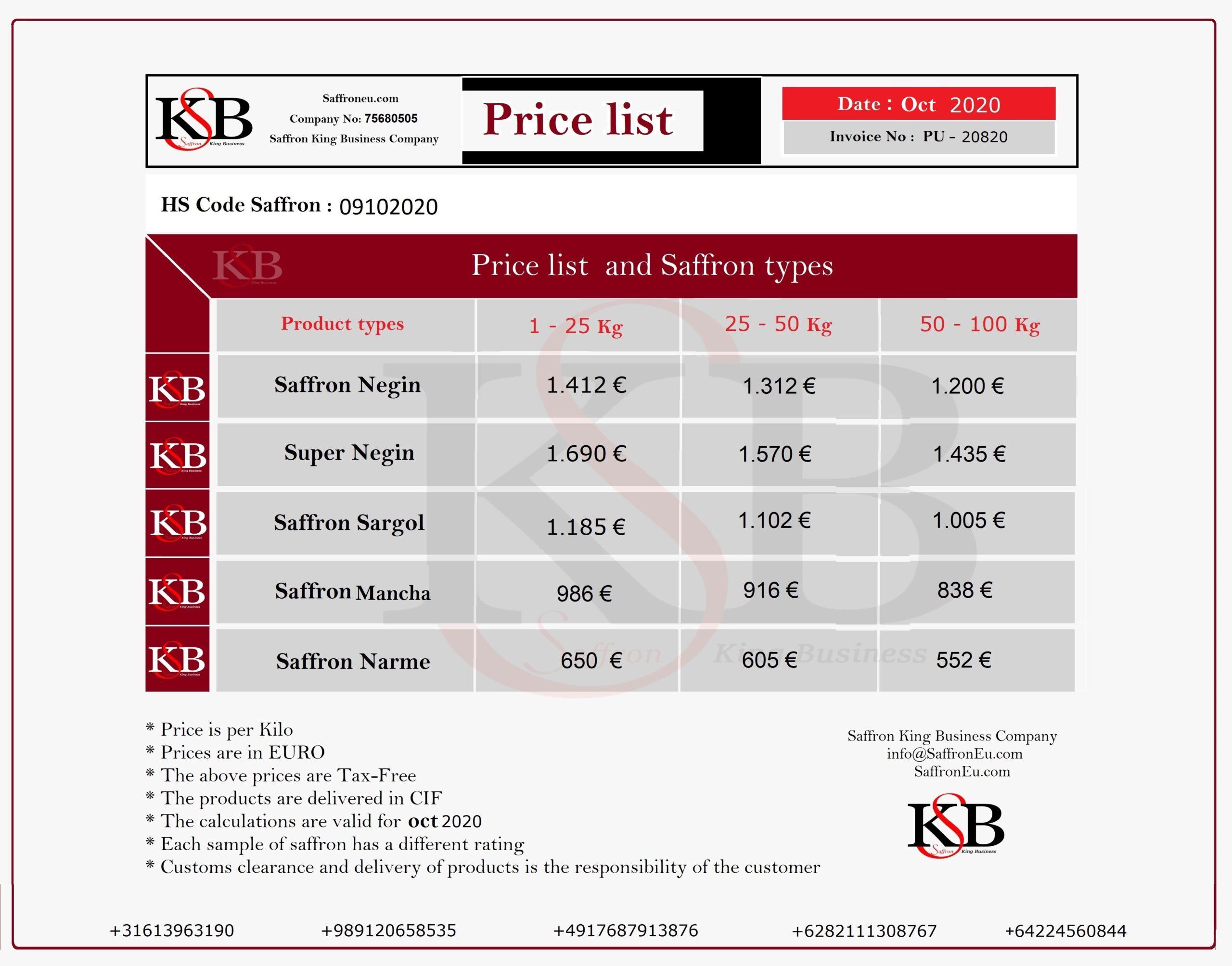 Price list of saffron per kilogram